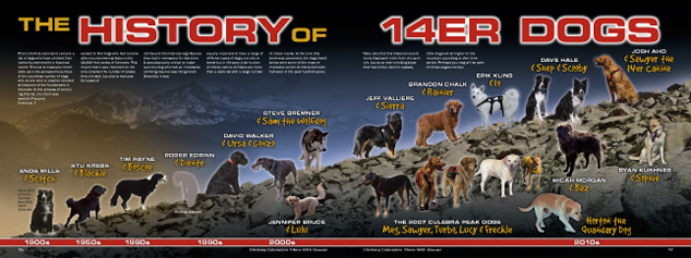 The History of 14er Dogs Page Spread